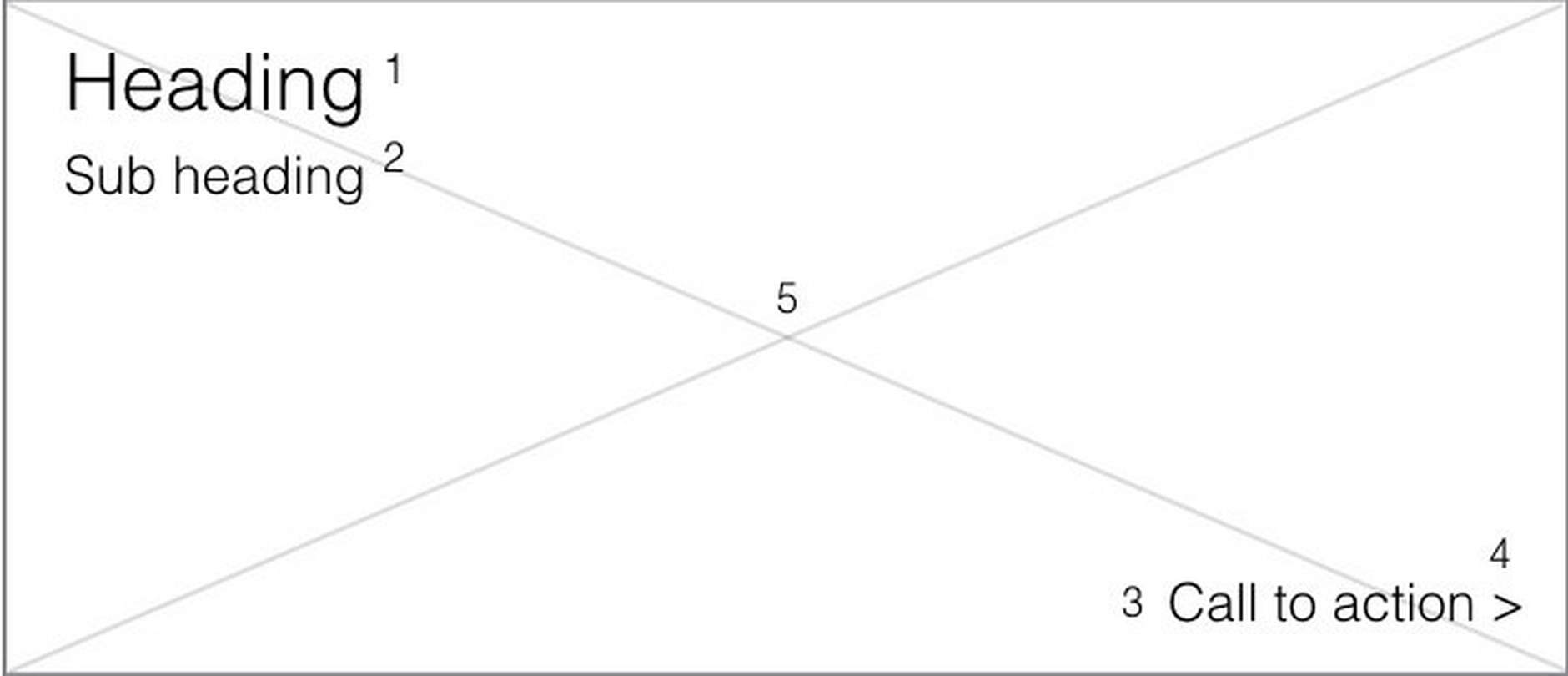 The structure of the example banner