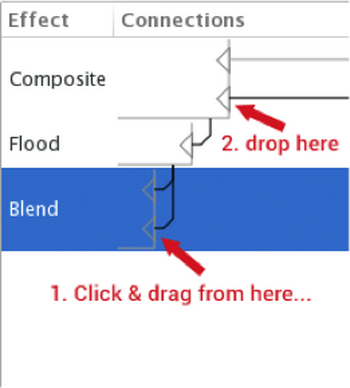 Adjusting the connection between the blend and flood filters