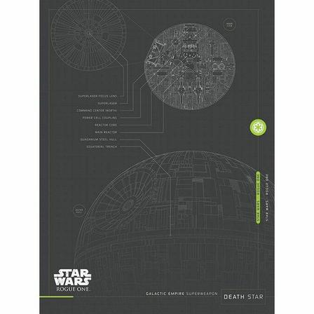 PYRAMID POSTERS - Pyramid Posters Star Wars Rogue One Death Star Plans Canvas Print (60 x 80 cm)