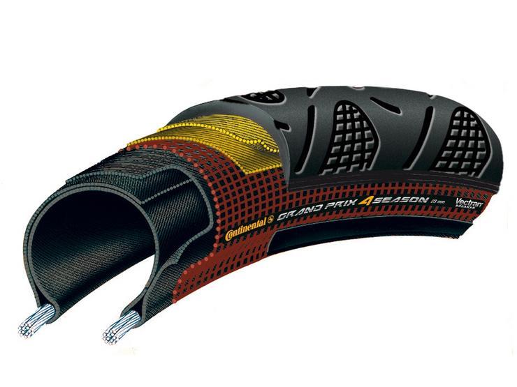 Continental Grand Prix 4 Season Folding Tyre 700 x 23